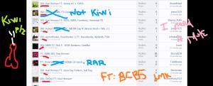 d00d wants 5 kiwi for a kibbibbibiibis, legit.